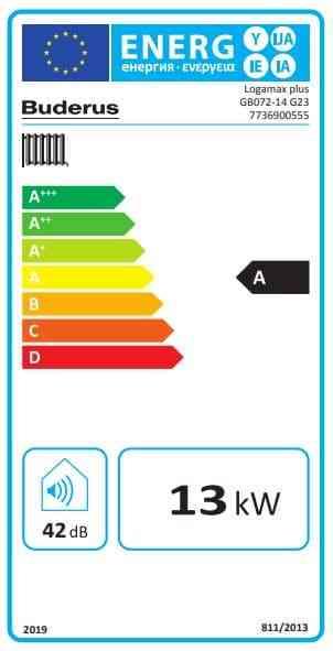 GB072-14V2 buderus karta energetyczna